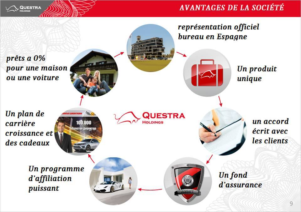 Avantages Questra Questra Holdings et Vous !